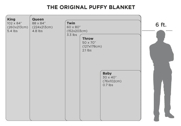 Puffy Blanket Size Chart