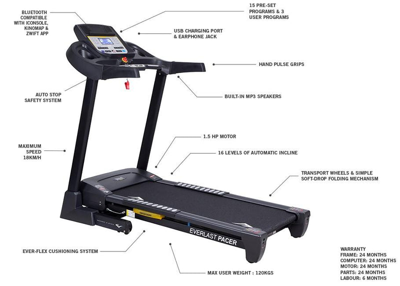Pacer Treadmill with bluetooth and Fitness apps