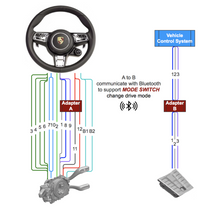 Load image into Gallery viewer, Adapter X - Steering Wheel Conversion