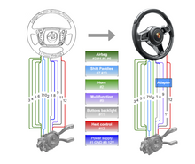 Load image into Gallery viewer, STMV1/STMV1-H - Steering Wheel Conversion