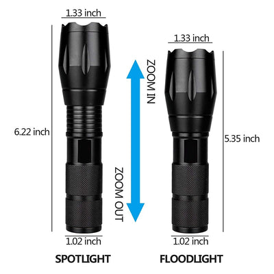 LED 8000 Lumen Bicycle Light