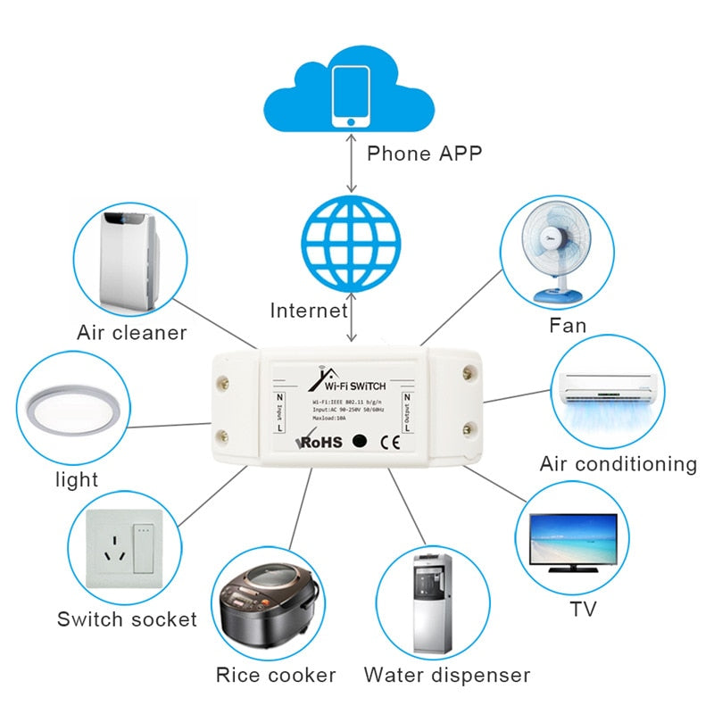 WiFi Smart Light Switch Universal Breaker Timer Smart Life APP Wireless Remote Control Works with Alexa Google Home IFTTT DIY