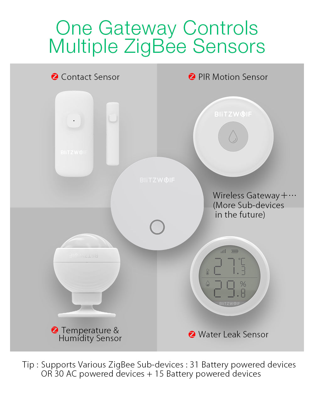 Smart Home Gateway Hub ZigBee 3.0 Wireless APP Remote Security Alarm Host Compatible with BlitzWolf Zigbee Smart Home
