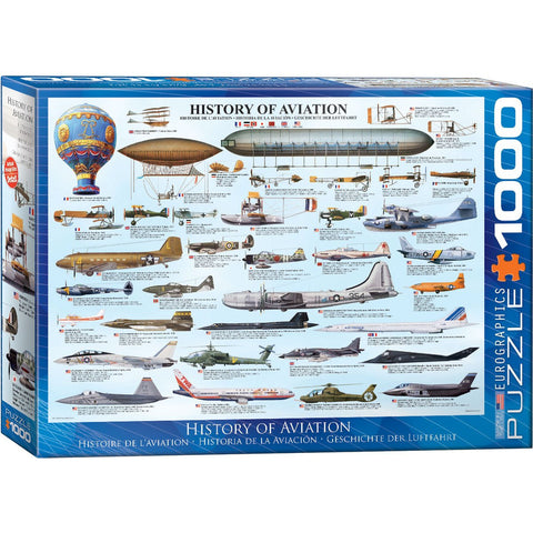 History of Aviation Pz 1000
