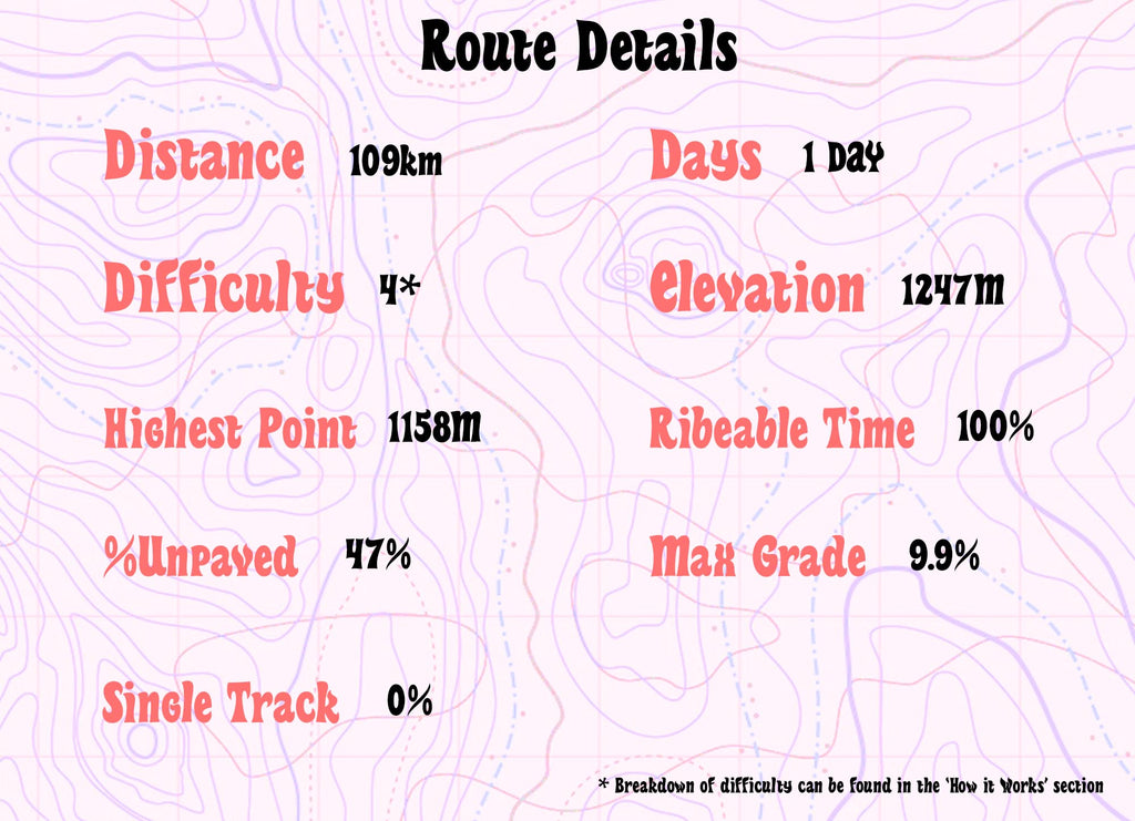 The Walcha Road Hotel XL route basic information by jambi jambi