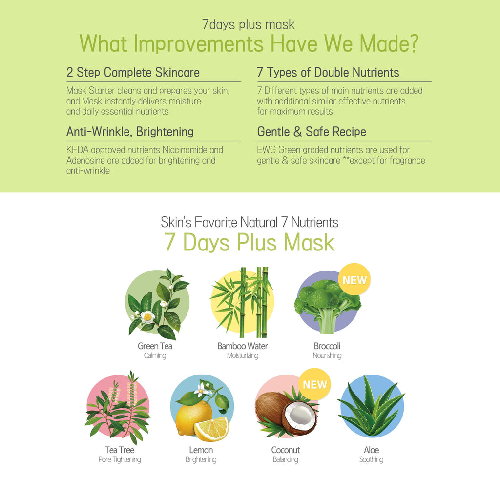 7Days Plus Tea Tree Mask