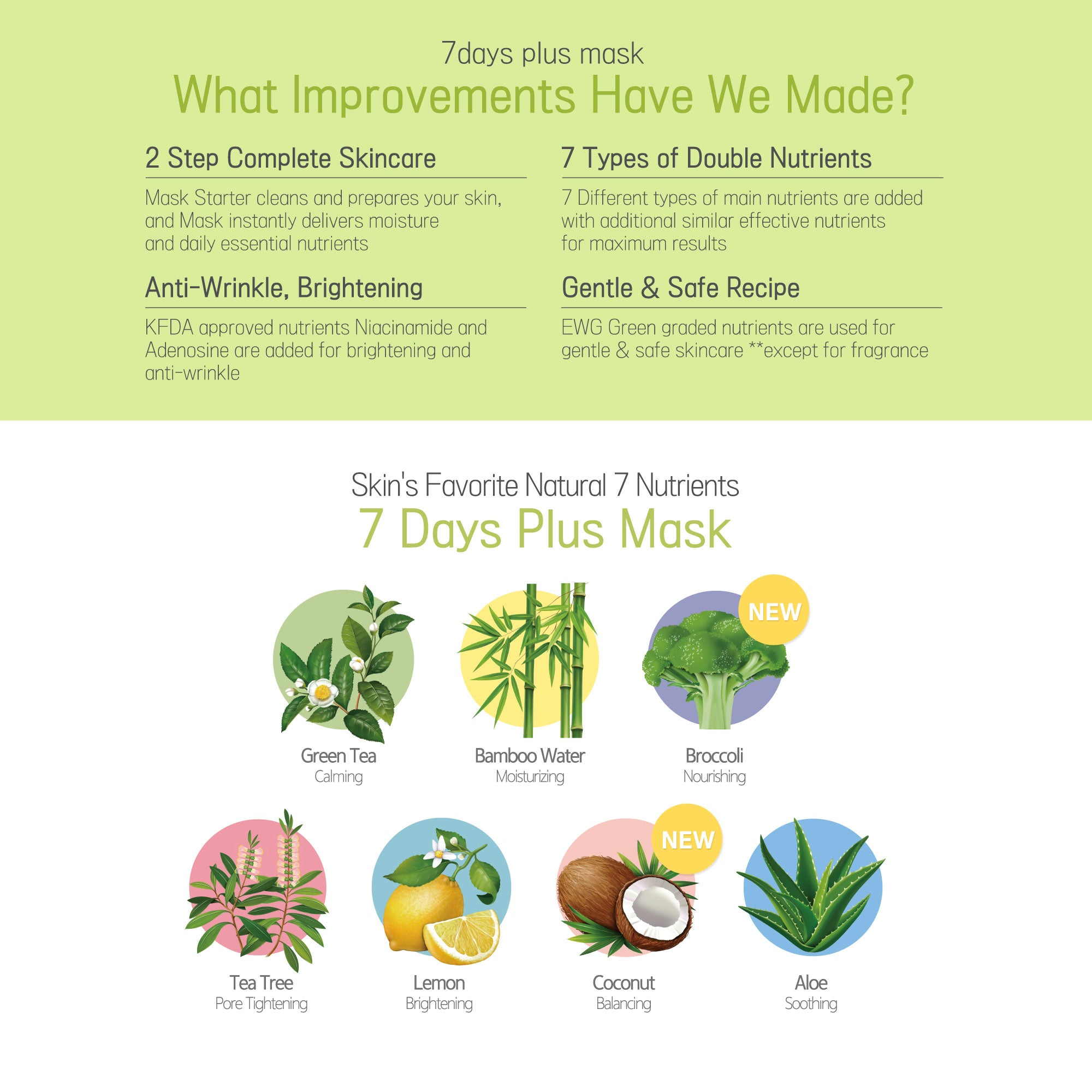 Ariul 7Days Plus Mask Bundle