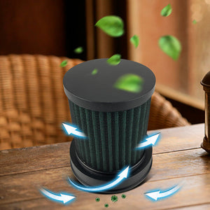 Air Purifiers, Humidifiers, Ionizers and UV Equipment