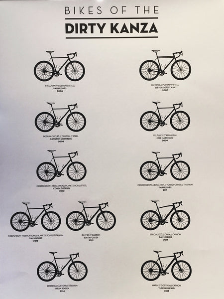 Bikes of the Dirty Kanza Poster