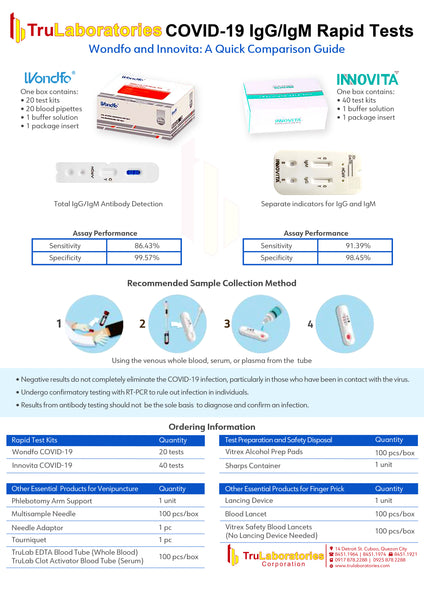 FDA Approved COVID-19 IgG/IgM Antibody Rapid Test (Pack of 20 Units)