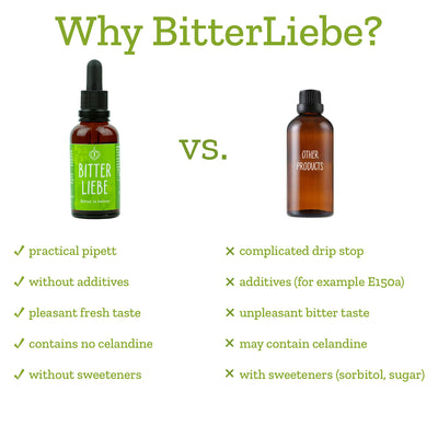 BitterLiebe Drops 50ml - month's supply