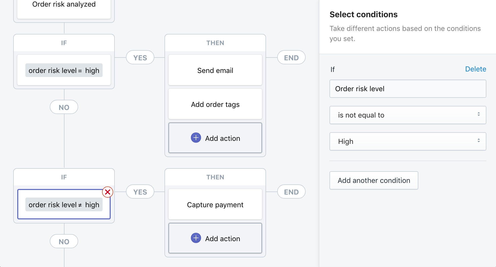 Using Shopify Flow to Automate Your High Risk Order Reviews | Elkfox