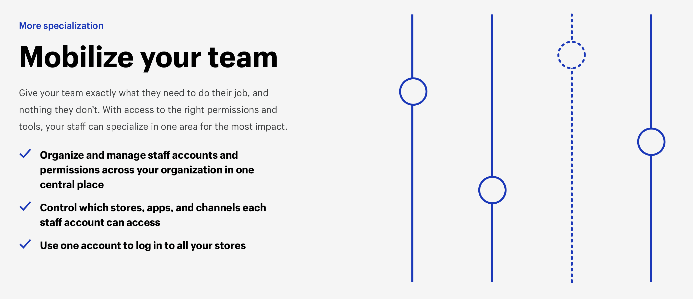 Shopify Plus Managing staff access across multiple Shopify Plus stores