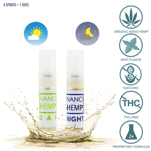 2ml-day-night-oral-spray