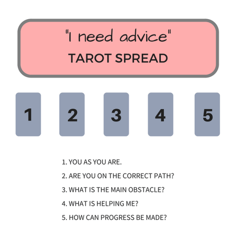 Tarot Reading (I need advice)