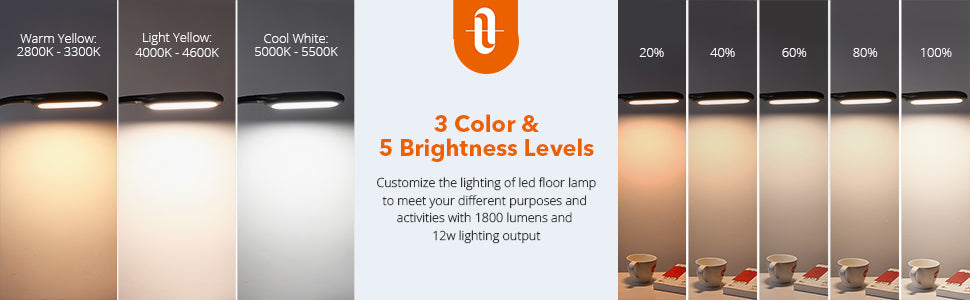 TaoTronics LED Floor Lamp with 5 brightness levels DL046 5 Brightness Levels