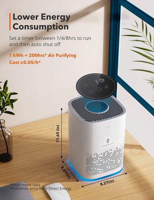 Air Purifier H13 True HEPA Filter CADR 150m³/h Desktop Filtration for Bedroom-TaoTronics