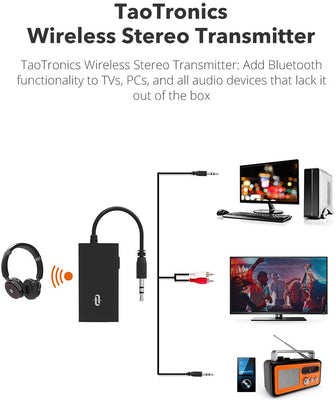 Upgraded Version Portable Bluetooth Transmitter for TV-TaoTronics
