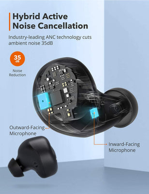 SoundLiberty 94 Bluetooth 5.1 TWS Earbuds 32H Playtime-TaoTronics