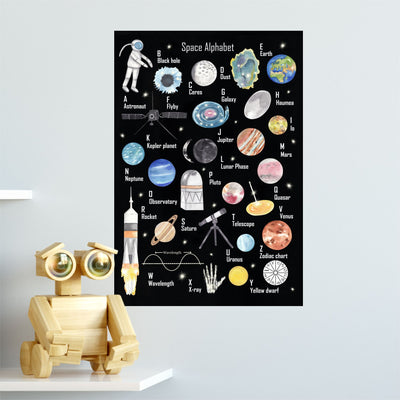 illustrated space alphabet wall sticker poster in kids bedroom - little lion house perth, western australia
