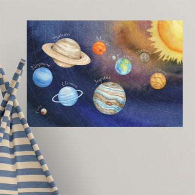 Solar System Wall Sticker Poster - Little Lion House