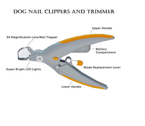 Professionals Pet Dog Cat Nail Clippers Trimmer With Led Light Grooming - brilliantshop.site