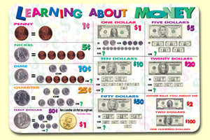 Money Placemat