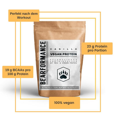 Vegan Protein (900g) - BEARFORMANCE