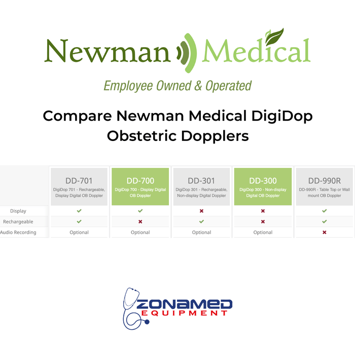Compare Newman Medical DigiDop Obstetric Dopplers