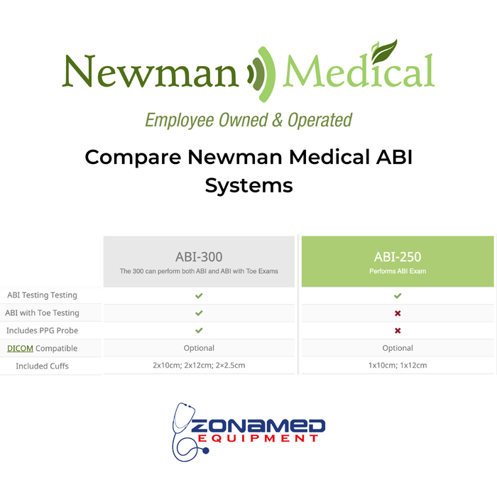 Compare-Newman-Medical-Hand-Held-ABI-Systems