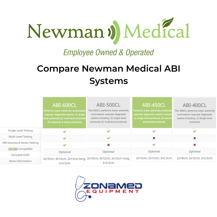Newman Medical ABI Systems Differences Compare Sheet