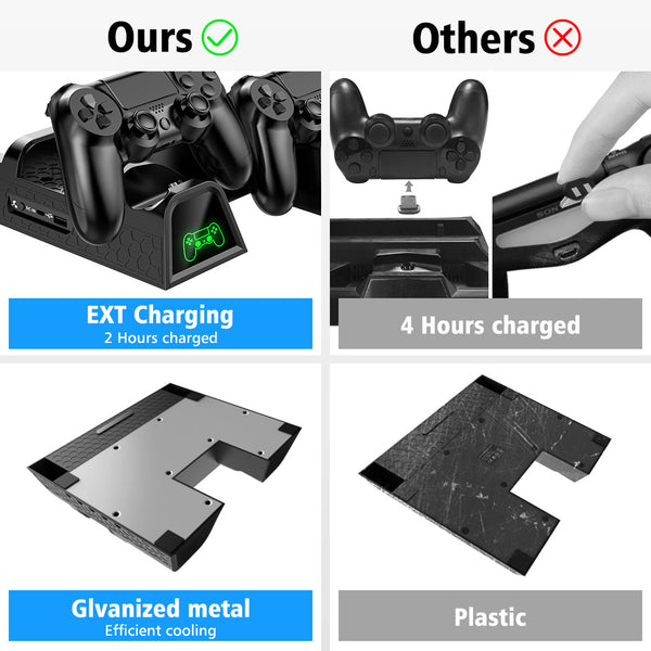 PS4/ Slim/ Pro Cooling Vertical Stand with LED Cooling Fan