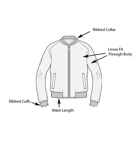 Bomber Jacket Explanation