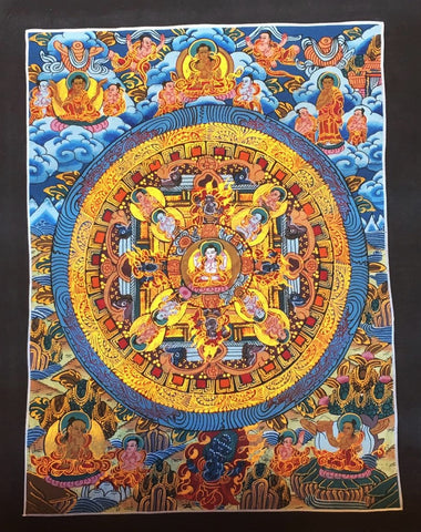 The Bhavachakra - Wheel of Life Thangka Tibetan Painting Hand painted