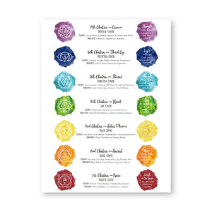 7 Chakra Wall Art Unframed Canvas