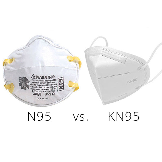 Comparing the KN95 Mask vs the N95 Mask – Plus Current FDA Guidelines Surrounding the COVID-19 Pandemic