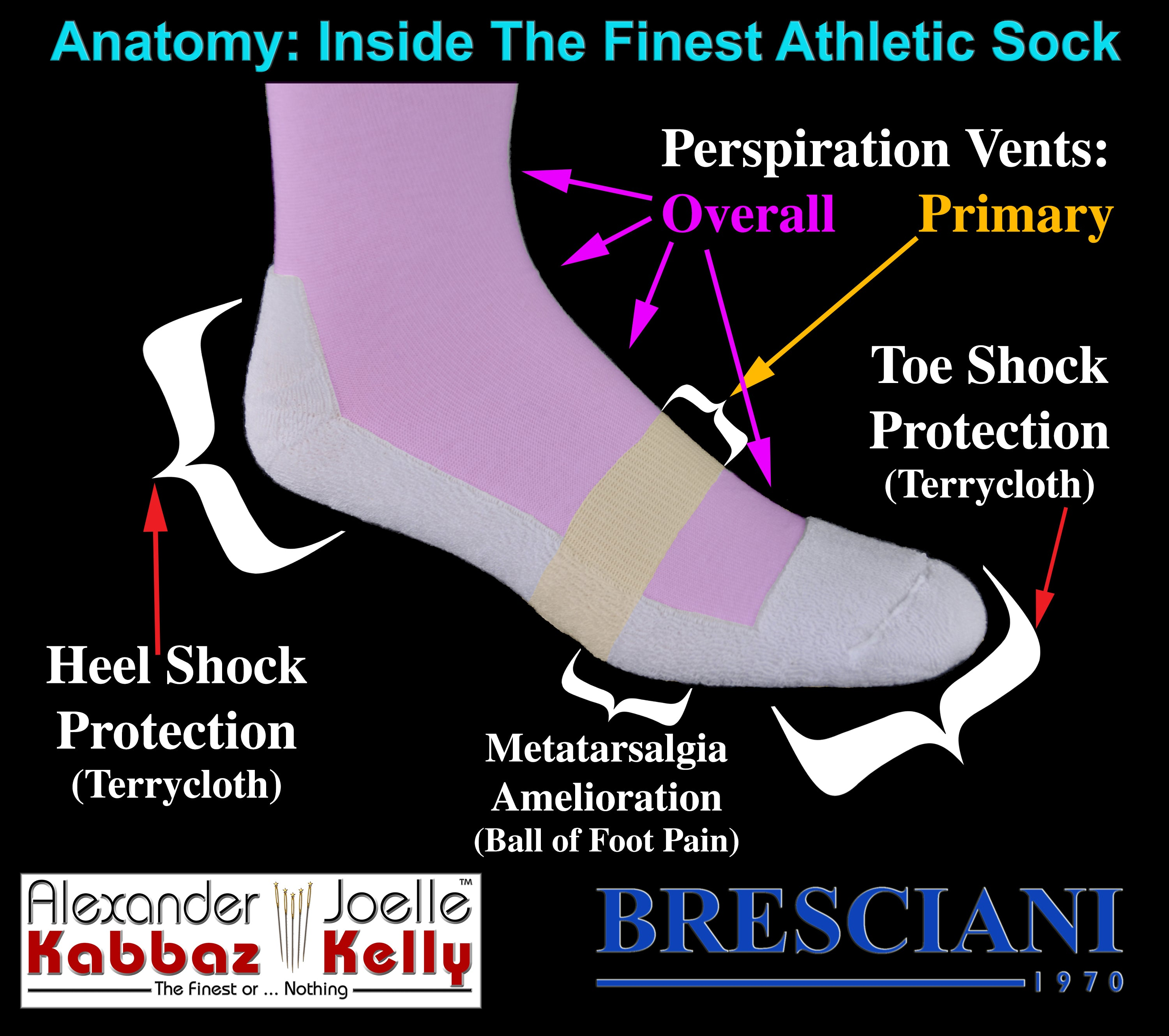 Anatomy: Inside The World's Finest Athletic Sock
