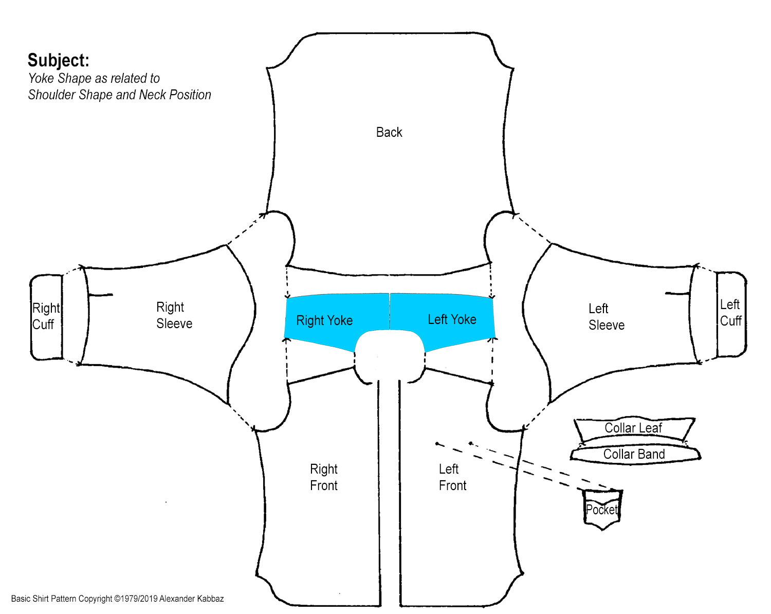 Master Pattern Showing Shoulder Piece in Blue