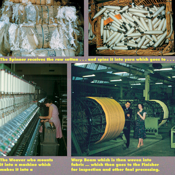 The cotton weaving process