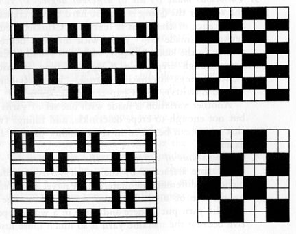 Illustration of Oxford Cloth/Basketweave weaving