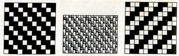 Illustration of Twill weaving patterns