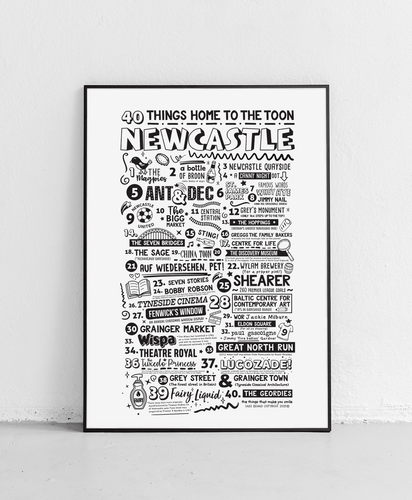 40 Things Home To The Toon - Poster Print