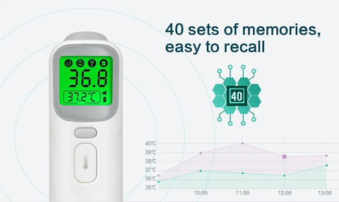 Infrared Digital Ear Thermometer