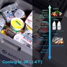 Load image into Gallery viewer, LionCooler X40A Portable Solar Fridge Freezer, 42 Quarts (New Model)