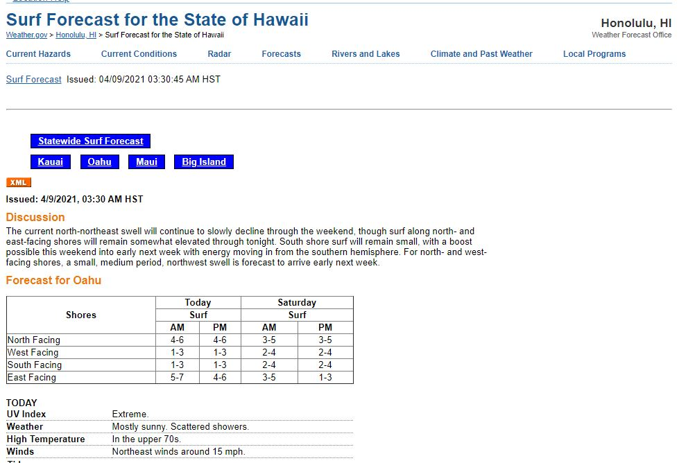 The History and Science of Surf Reporting and Forecasting on Oahu