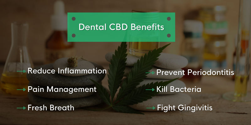Dental CBD Benefits