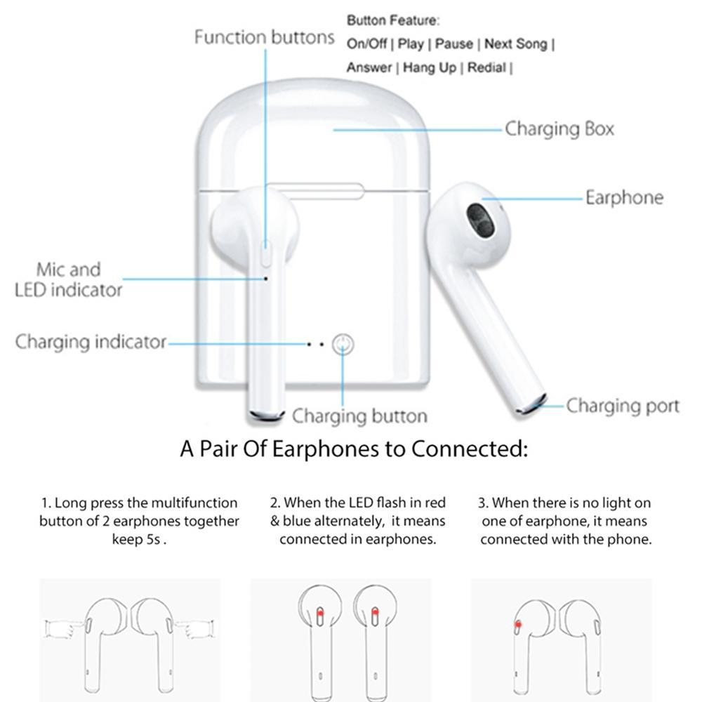 KbnMart i7s Tws Bluetooth Earphones Mini Wireless Earbuds Sport Handsfree Earphone Cordless Headset with Charging Box for xiaomi Phone - KbnMart