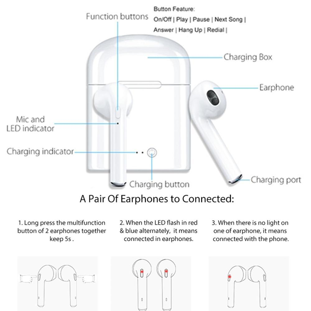 KbnMart i7s Tws Wireless Bluetooth Earphones Mini Stereo Bass Earphone Earbuds Sport Headset with Charging Box for iPhone xiaomi Phone - KbnMart