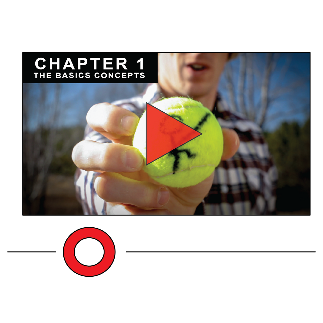 The Basic Concepts : Chapter 1 Video | The Pole Vault Toolbox