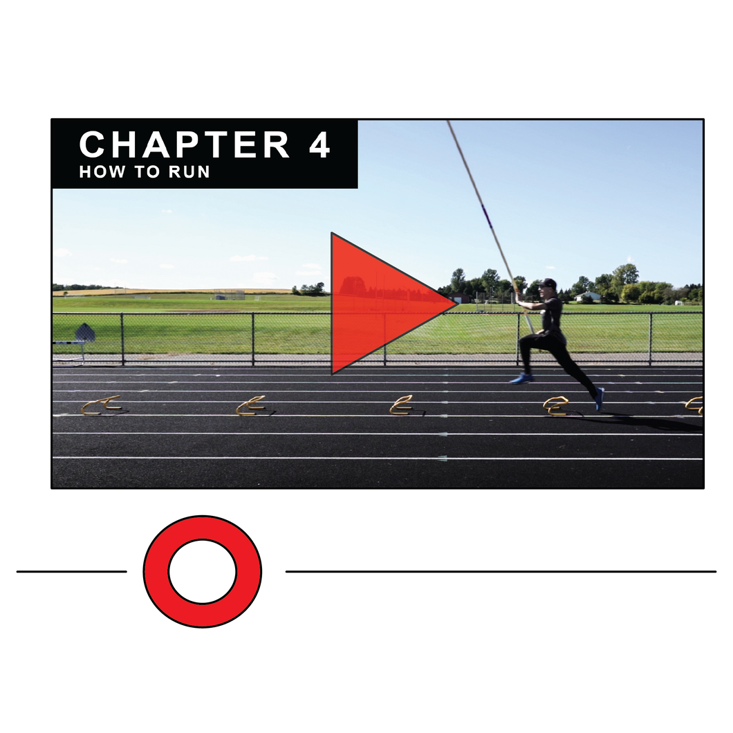 How to Run : Chapter 4 Video | The Pole Vault Toolbox